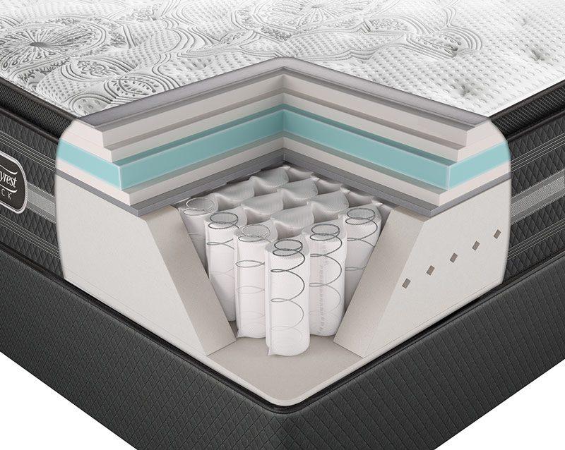 Katarina Luxury Firm Pillow Top Bed Pros Mattress