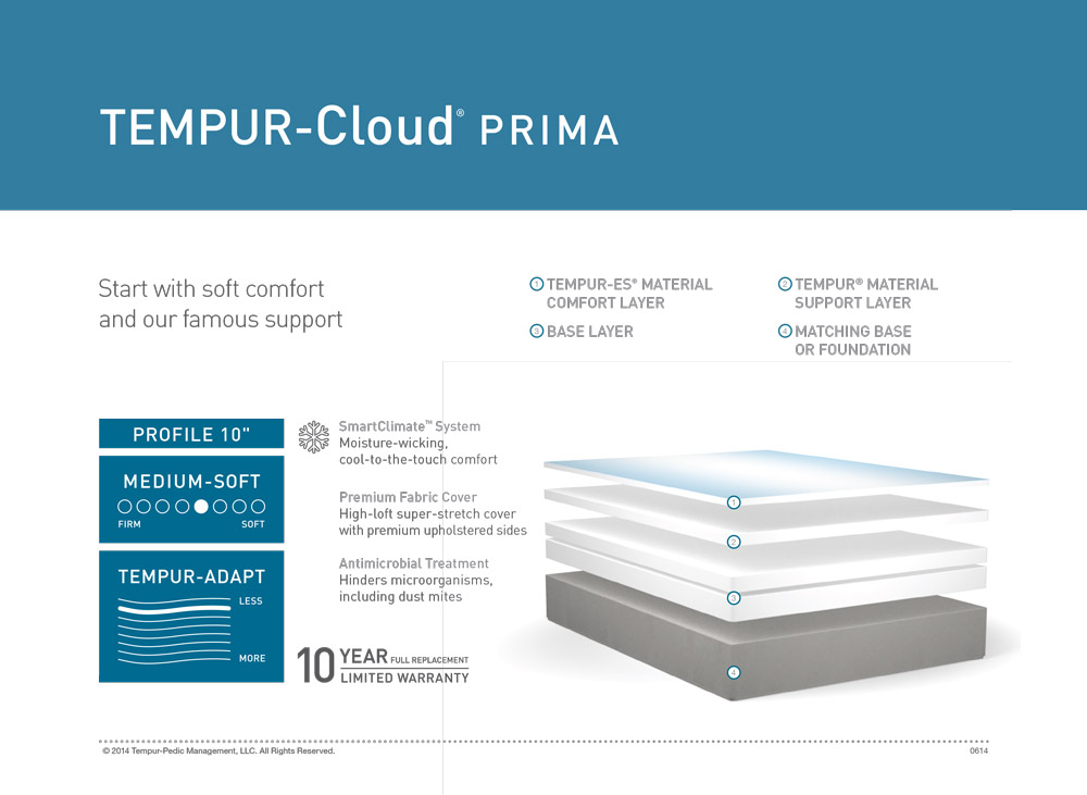 TEMPUR-Cloud Prima