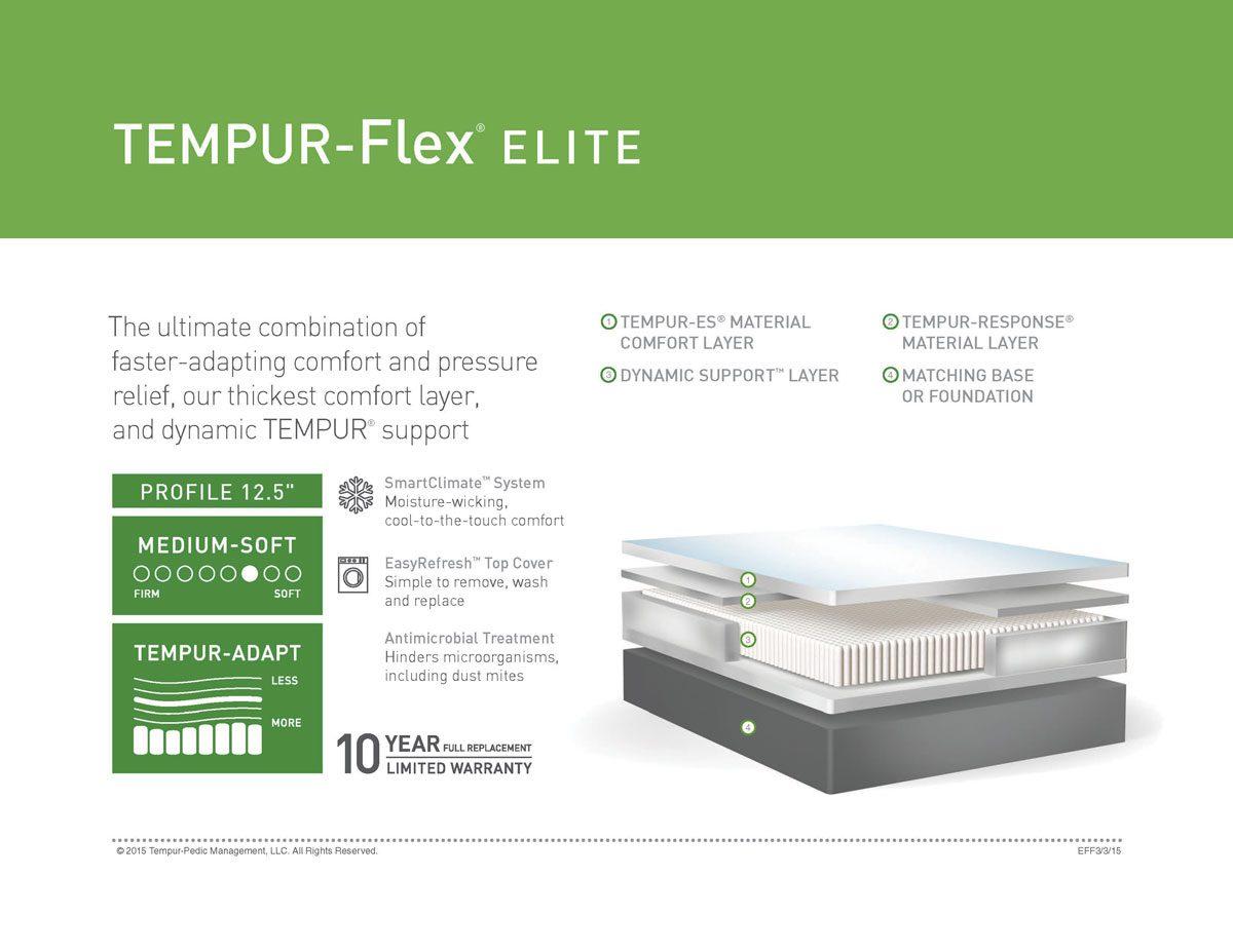 TEMPUR-Flex Elite