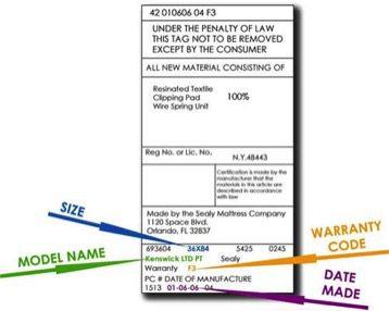 Serta Mattress Warranty Claim Serta Mattress Warranty