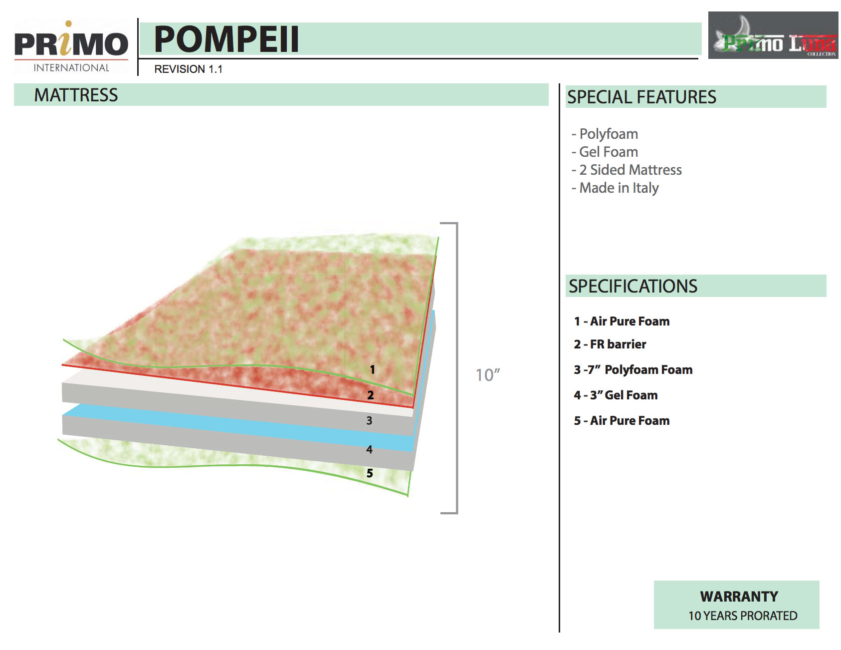 Primo Pompeii Italian Gel Memory Foam Bed Pros Mattress